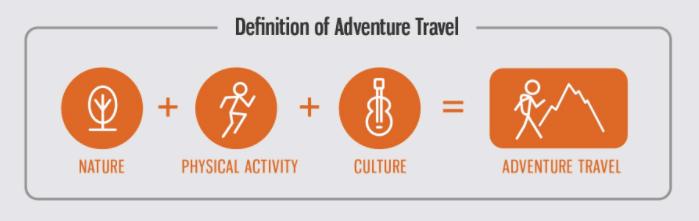 Transformative Adventures